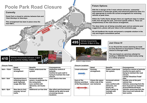 Road Closure Infographic