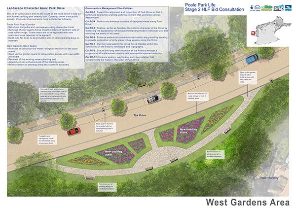 West Gardens
